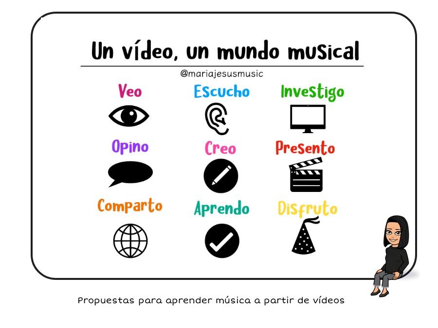 """Propuestas """"Un vídeo, un mundo musical"""""""
