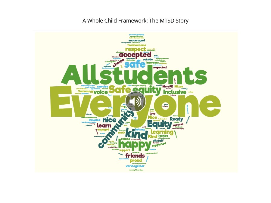 A Whole Child Framework: The MTSD Story