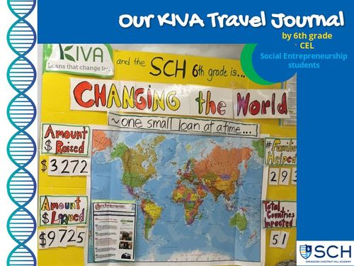 Our KIVA Loan Travels