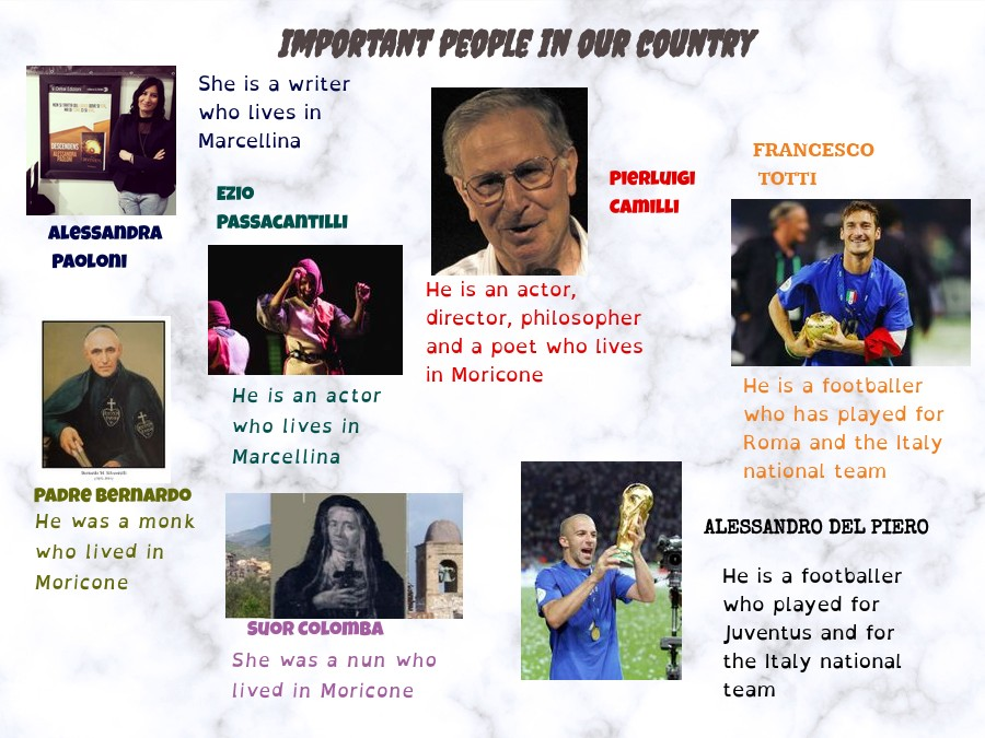 (copy) Important people from Marcellina and Moricone