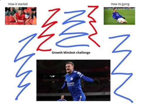 Kwosen growth Mindset Journal