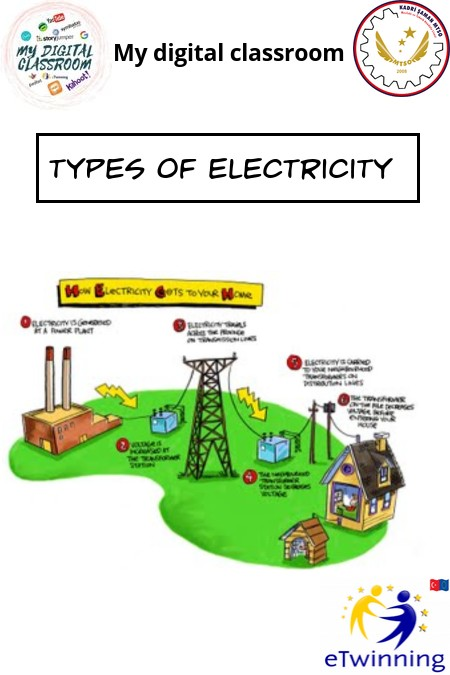 Types of electricity(Bensu ÇALLIK)