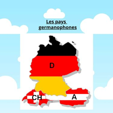 Les pays germanophones